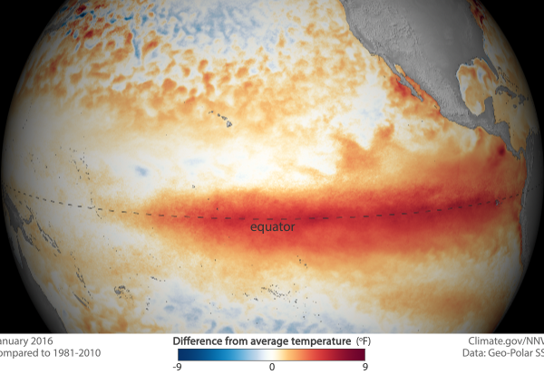 El Nino Water Temperatures