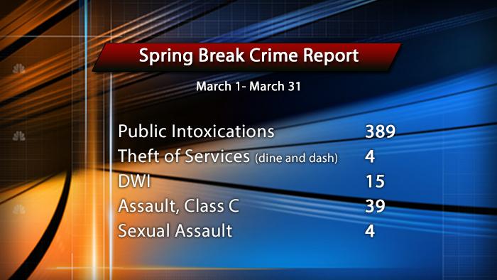 crime report GFX 5_1459979746200.jpg