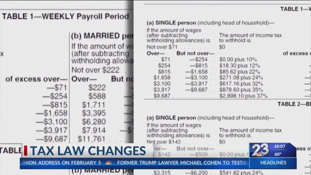 Tax_Law_Changes_0_20190129044321