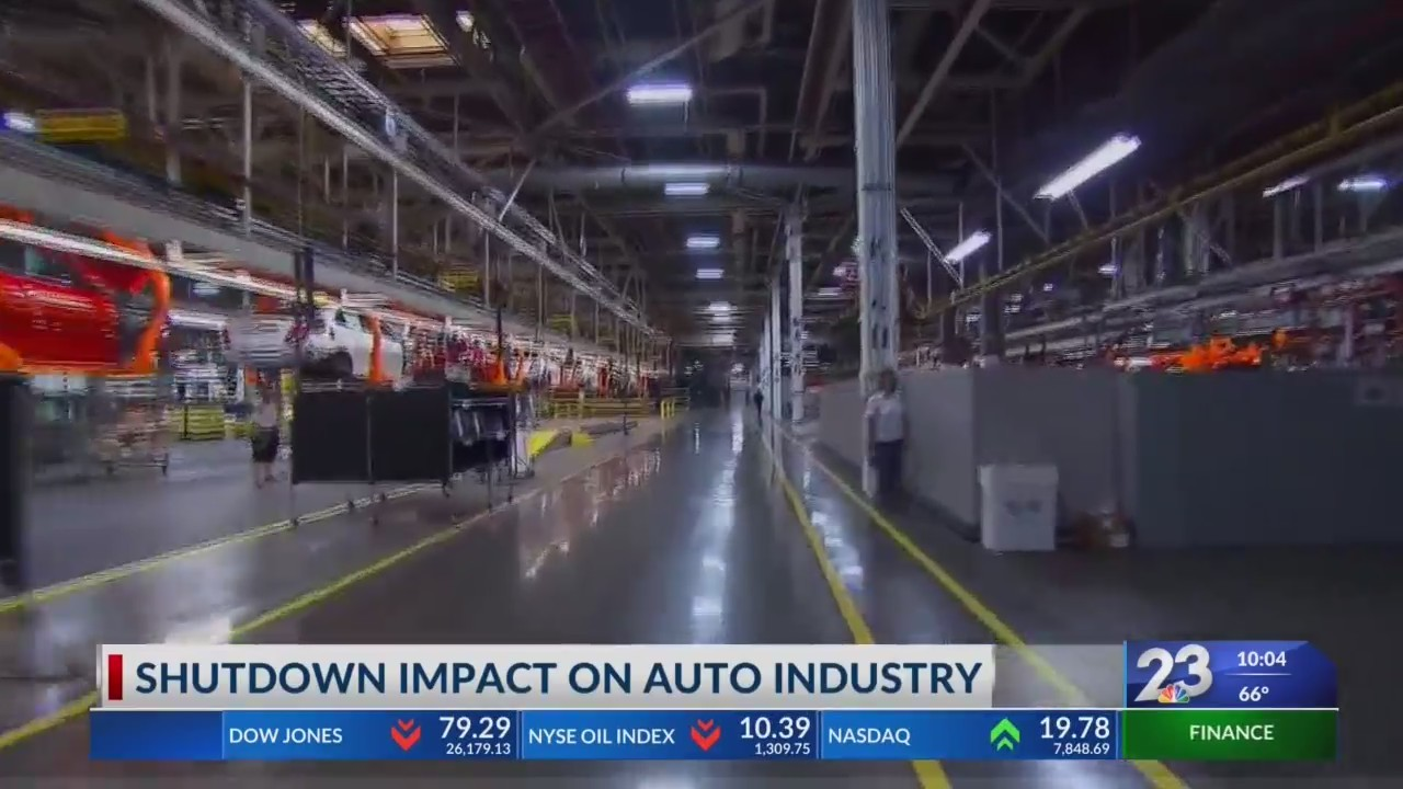 Shutdown_Impact_On_Auto_Industry_0_20190403032633